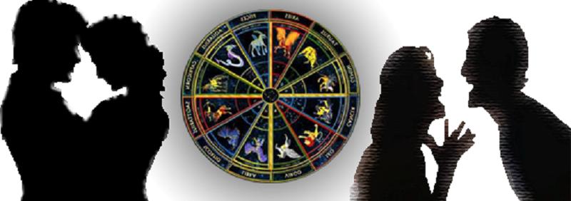 Horoskop Slaganje Znakova Po Datumu Rodenja - Malvin